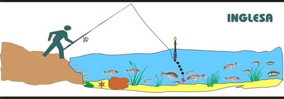 pesca a la inglesa